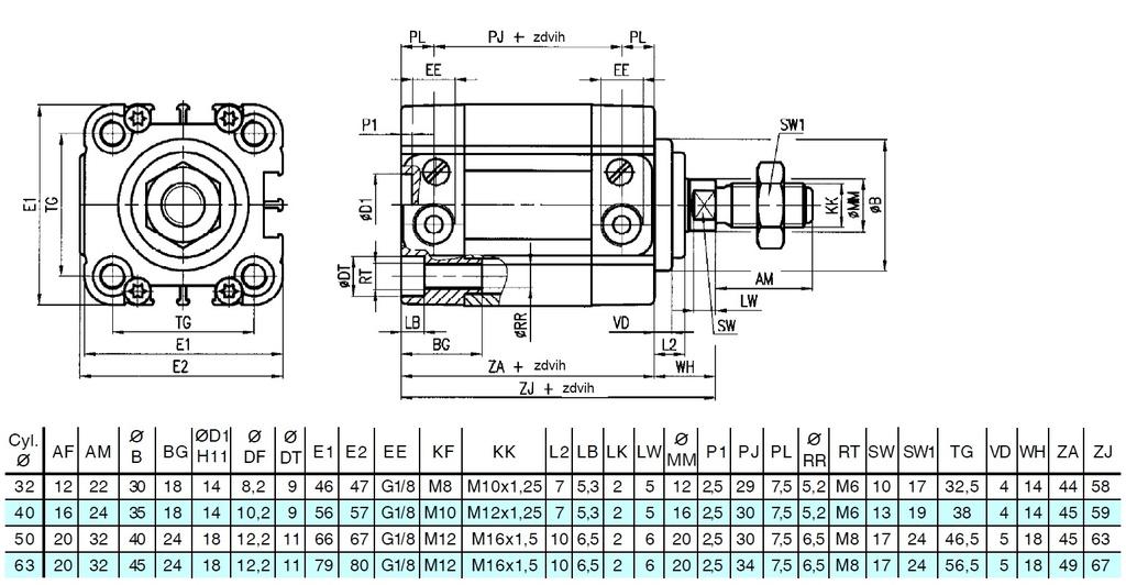 Rs4000320040 Valec 32 40 Mm Strong Dvojcinny Vnejsi Zavit Magnet